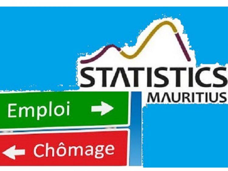 Statistics Mauritius : Marché De L'Emploi En Nette Croissance